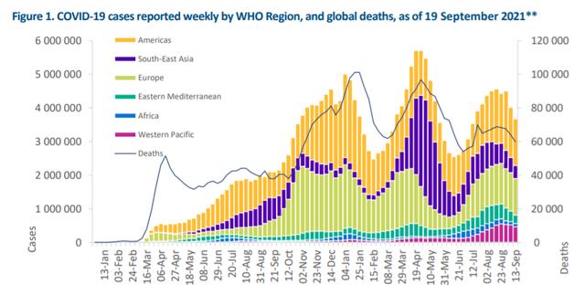 185 улс болон бүс нутагт дельта хувилбарын халдвар гарсан байна
